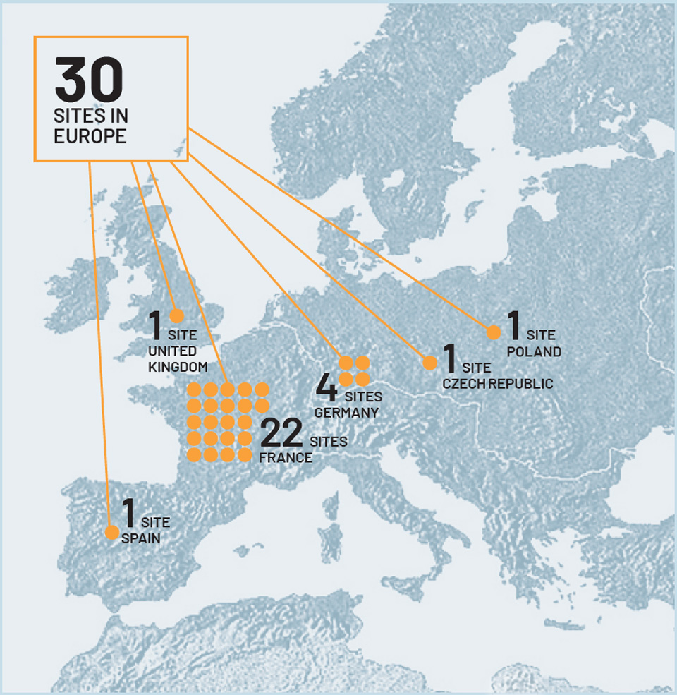 30 sites in Europe