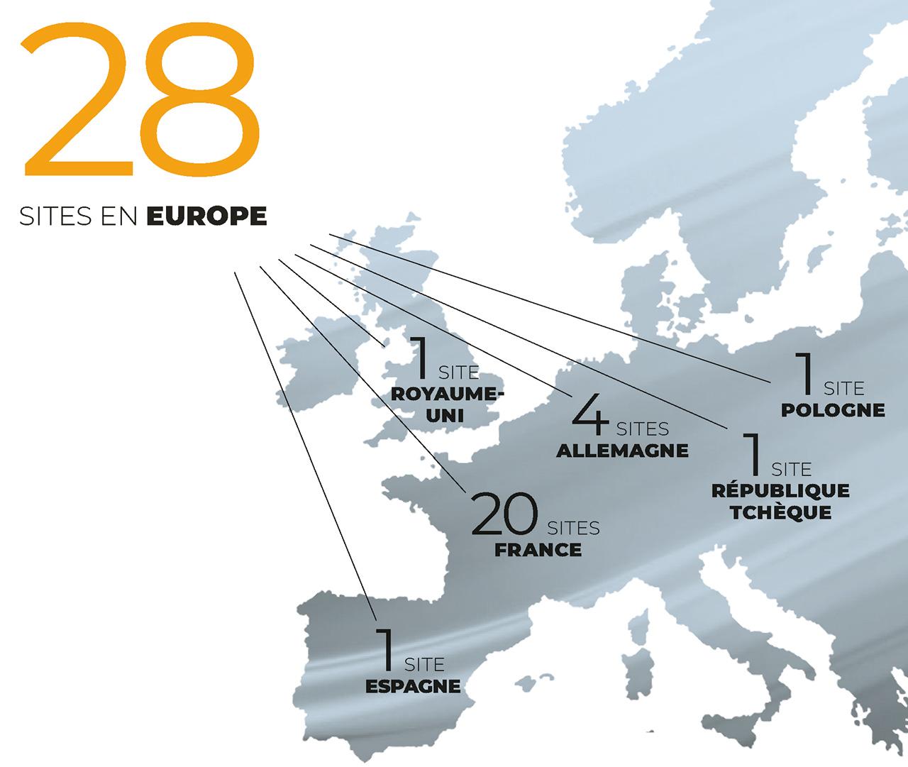 28 sites en Europe