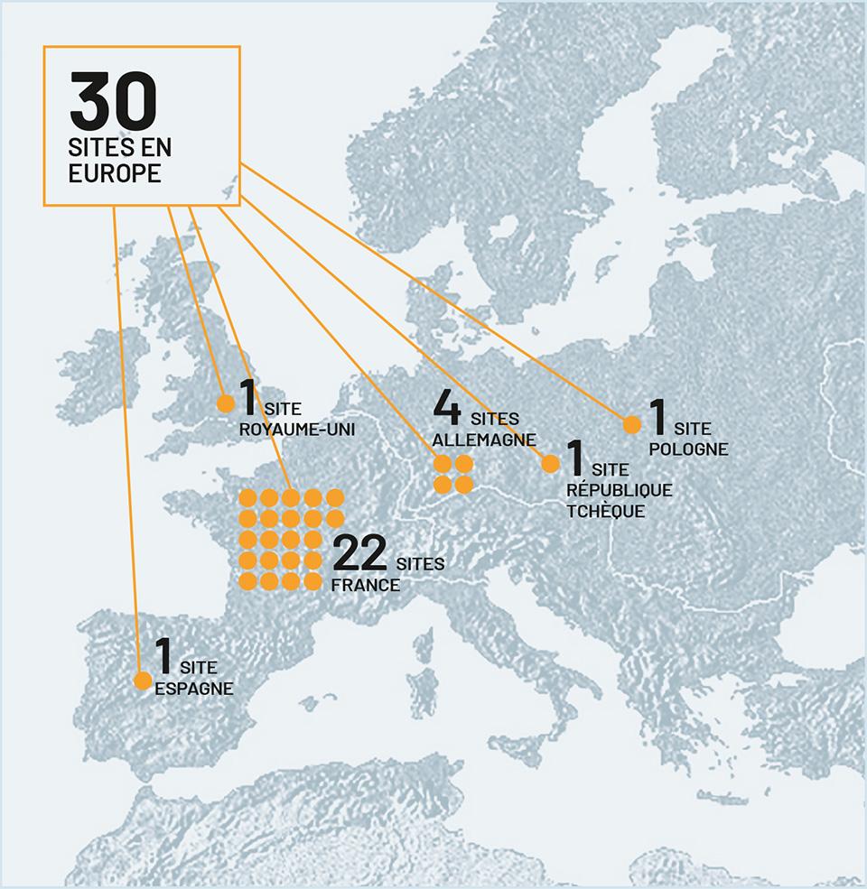 30 sites en Europe