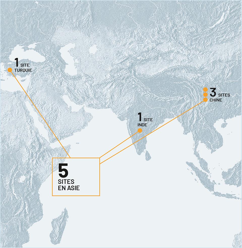 5 sites en Asie